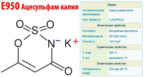 E950 Ацесульфам калия - действие на здоровье, польза и вред, описание.