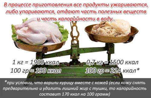 Все продукты меняют объем