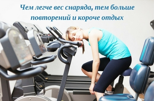 7 причин отсутствия результата от тренировок - Похудение с расчётом.