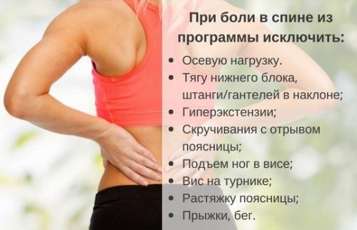 Тренировки с умеренной болью в спине