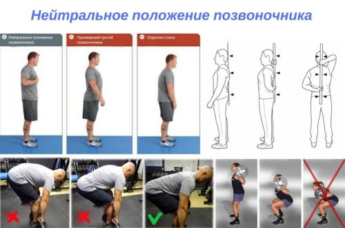 Особенности выполнения упражнений стоя