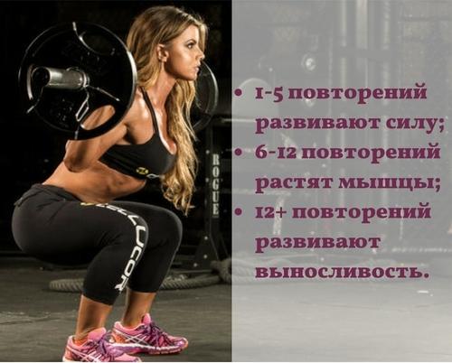 Организация женских тренировок