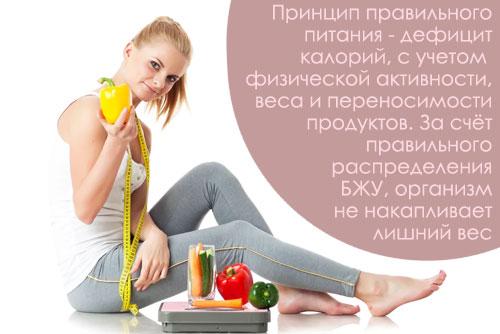 Реально ли похудеть, придерживаясь диеты ПП?