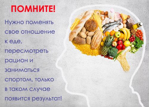 Рацион питания и меню на неделю для похудения