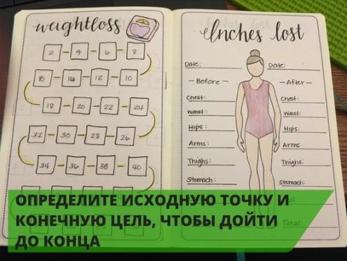 дневник для похудения купить