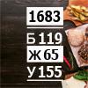Рацион на 1683 ккал с плотным ужином (Б/Ж/У: 119/65/155)