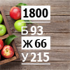 Рацион на 1800 ккал вегетарианский для активных людей (Б/Ж/У: 93/66/215)