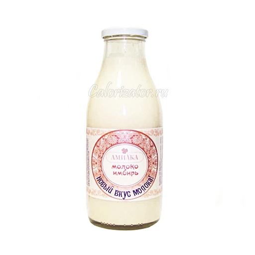 Молоко имбирное