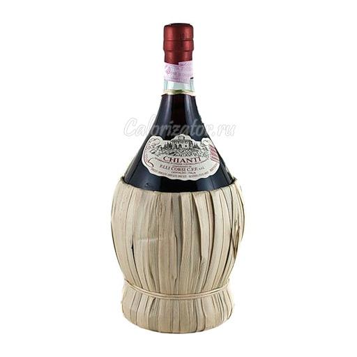 Вино красное Кьянти