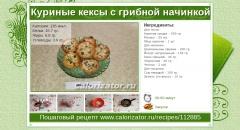 Куриные кексы с грибной начинкой